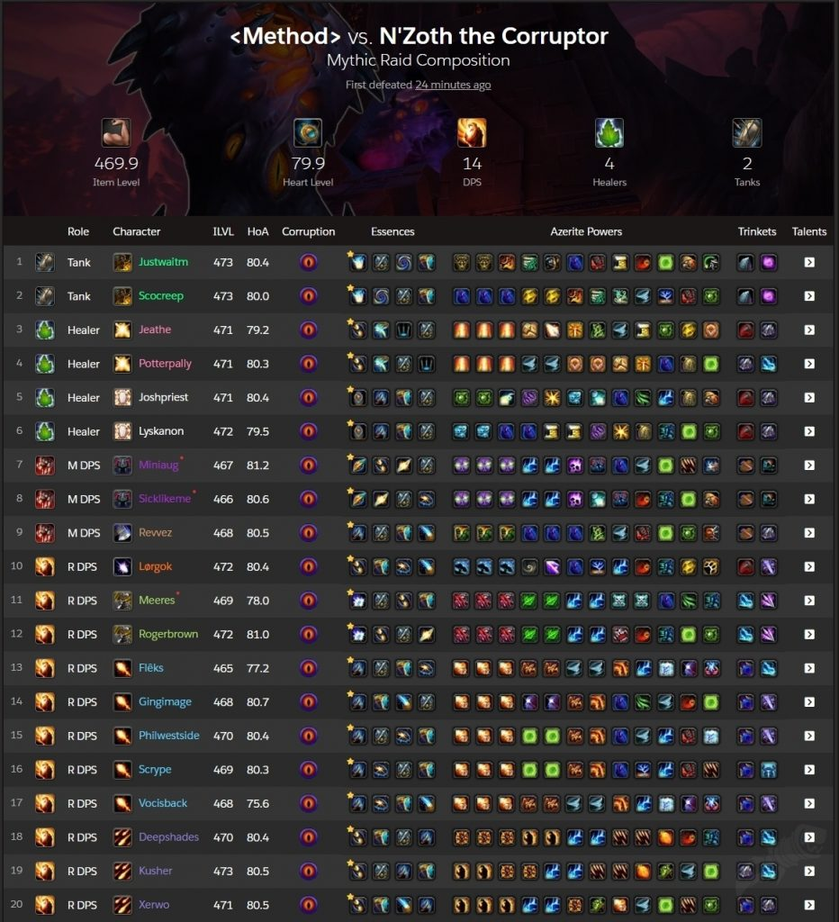 Method N'zoth mítico