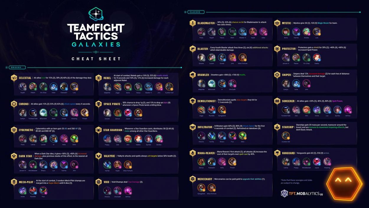 Parche 10.6 Teamfight Tactics